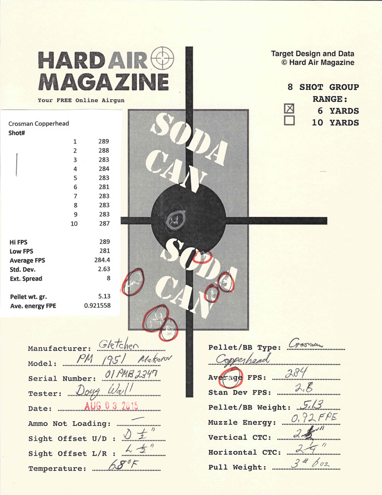 Gletcher PM 1951 Air Pistol Test Review Crosman Copperhead BBs