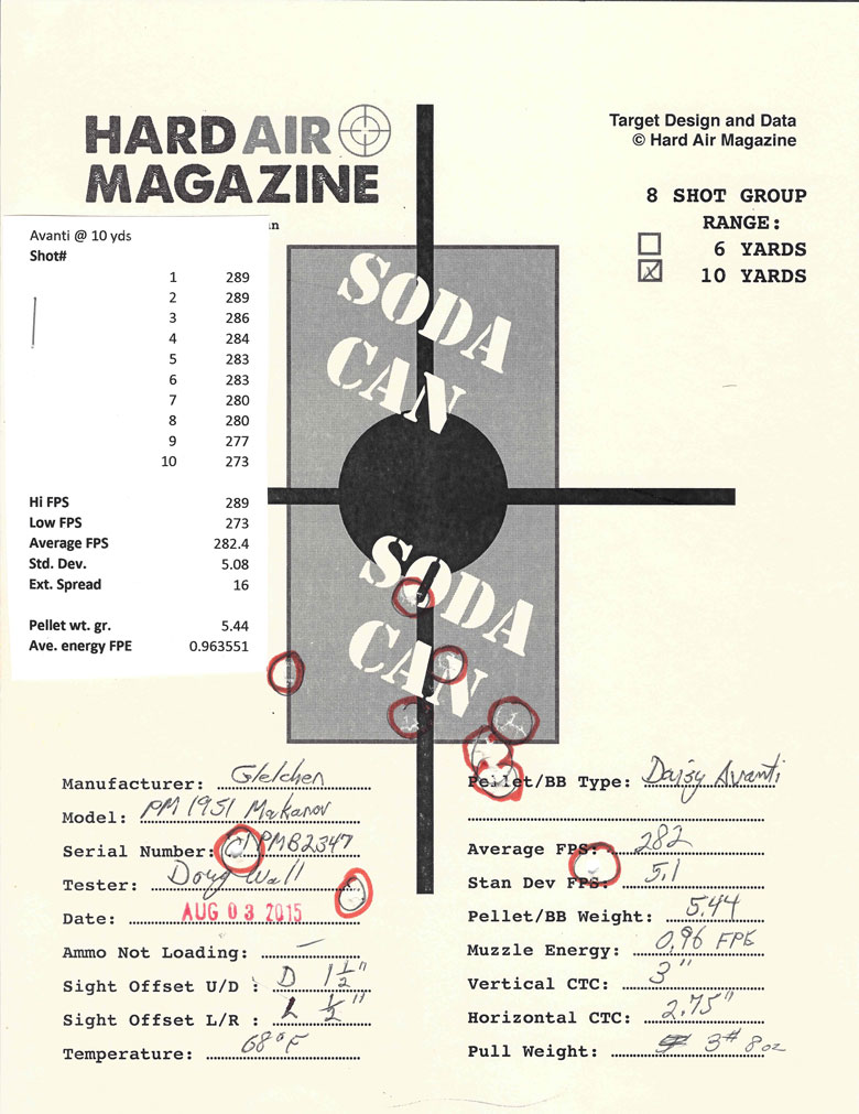 Gletcher PM 1951 Air Pistol Test Review Daisy Avanti BBs